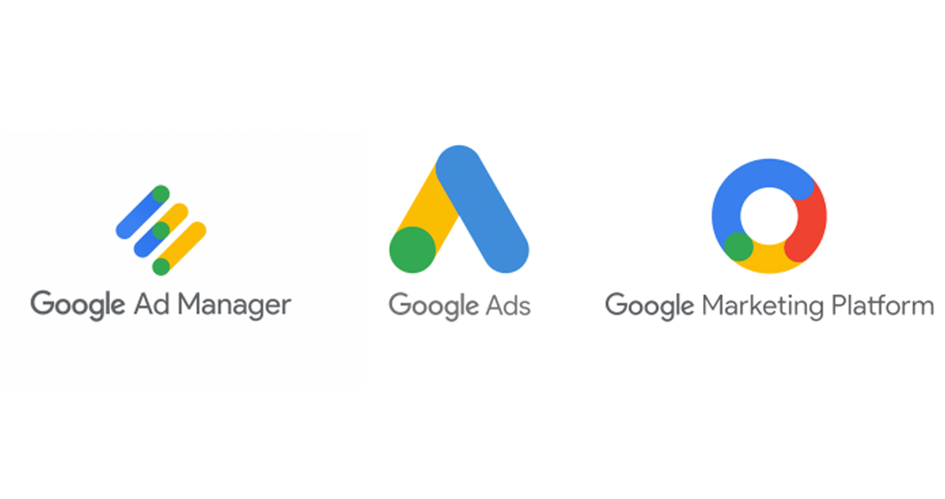 What's the difference between Google Ads and Google Ad Manager?